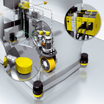 Otomatik yönlendirmeli araçlarda (FTF) güvenli hız denetimi