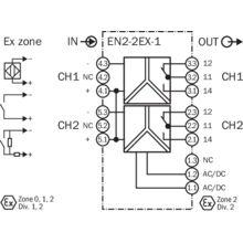 EN2-2EX1