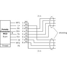YF2A28-020XXXXLEAX Distribuidor en Y
