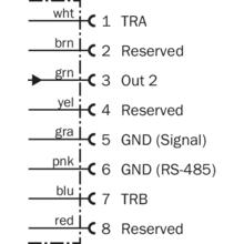 IVC-3D51112