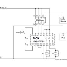 Tr10 Slu10p Safety Switches Sick