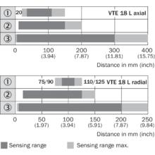 VTE18L-4P344