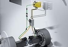 Motor-Feedback-Systeme mit HIPERFACE®-Schnittstelle zur schnellen und präzisen Übertragung der Signale vom Motor zum Servoregler.
