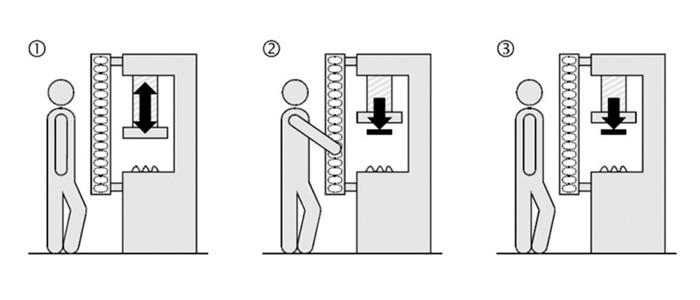 Figure 5 : Petite presse avec surveillance d'accès à un point dangereux