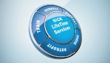 SICK LifeTime Services