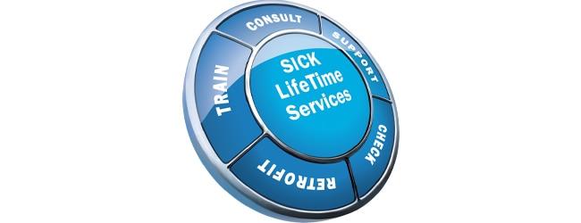 image-lifetime-service