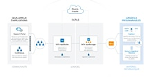 Infographic: SICK AppSpace quickly explained