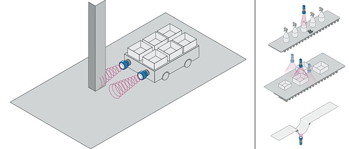 Détection d'objet par ultrasons