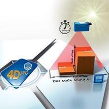 lecteur de codes-barres laser