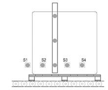4 faisceaux parallèles commande temporelle