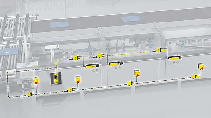7 safety switches are safely connected in series using Flexi Loop and controlled using the Flexi Soft safety controller from SICK.