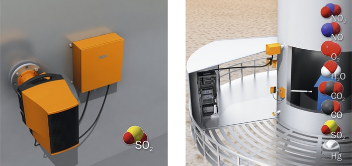 The GM32 in-situ gas analyzer can be relied upon to measure SO2 concentration