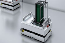 Automated production logistics with automated guided vehicle systems
