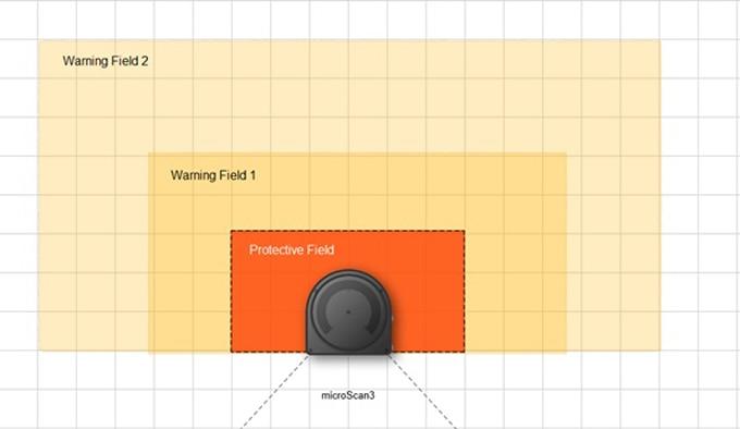 Figure 5: A