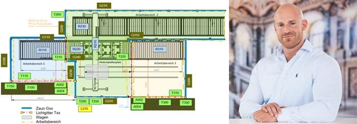 Links: Grafische Darstellung des von SICK entwickelten Sicherheitskonzepts Rechts: Martin Wimmer, zertifizierter Experte für Maschinensicherheit bei SICK
